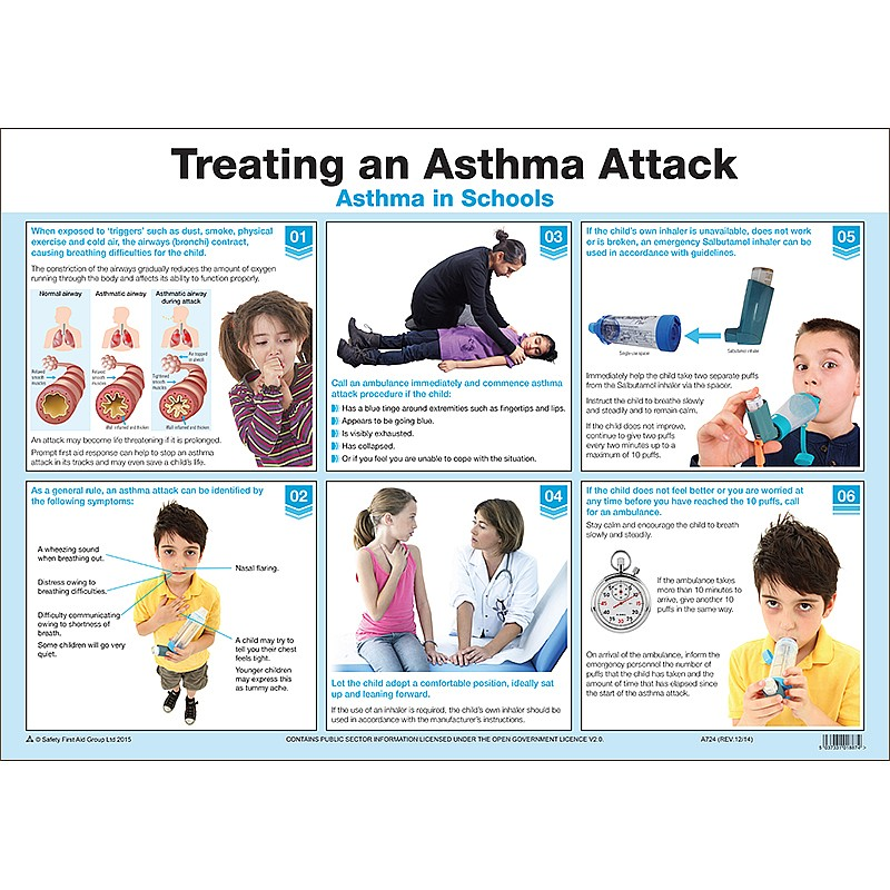 Treating An Asthma Attack Poster Safety First Aid