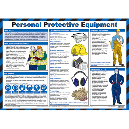 Personal Protective Equipment Guidance Poster