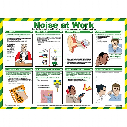 Effects of Noise at Work Poster