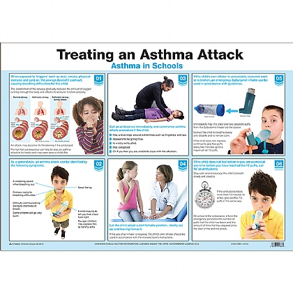 Treating an Asthma Attack Poster, Laminated