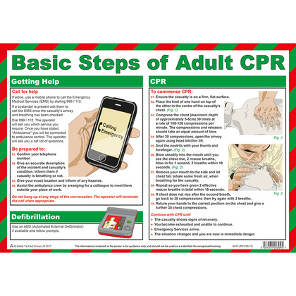 Basic Steps of Adult CPR (Resuscitation) Poster